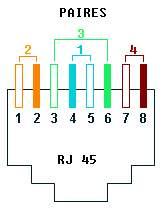 Ethernet network standards